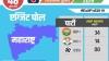 Exit Poll 2019: देश का दूसरा सबसे बड़ा सियासी राज्य महाराष्ट्र में NDA को झटका, UPA को दोगुनी बढ़त