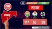 maharashtra election results 2019: पहले राउंड में शिवसेना-भाजपा को बड़ी बढ़त
