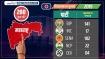 Maharashtra news 18-IPSOS exit poll : महाराष्ट्र में BJP-शिवसेना को 243 सीटें, कांग्रेस-NCP 41 पर सिमटी