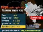 हिमाचल प्रदेश चुनाव 2017: सीट नंबर 41 चिंतपुर्णी (आरक्षित SC) विधानसभा क्षेत्र के बारे में जानिए