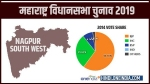 Nagpur South West Election Results 2019 LIVE: नागपुर दक्षिण-पश्चिम विधानसभा चुनाव परिणाम