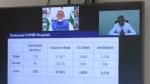 कोरोना से लड़ने के लिए CM गहलोत ने वीडियो कांफ्रेंसिंग में PM मोदी से मांगी एक लाख करोड़ की मदद