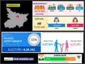 लोकसभा चुनाव 2019:  दरभंगा लोकसभा सीट के बारे में जानिए