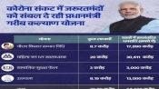कोरोना संकट के बीच PM मोदी का बड़ा ऐलान, 80 करोड़ लोगों को नवंबर तक मिलेगा मुफ्त अनाज, योजना विस्तार में खर्च होंगे 90000 करोड़