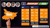 बिहार में सिर्फ 0.03 फीसदी वोट से हुआ खेल, NDA ने चूर किया RJD गठबंधन का सपना