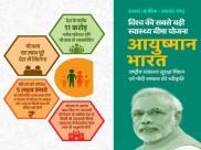 Ayushman Bharat Yojna: 10 करोड़ परिवार को सेहत का तोहफा, जानिए योजना की खासियत