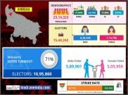 लोकसभा चुनाव 2019: अमरोहा लोकसभा सीट के बारे में जानिए