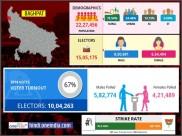 लोकसभा चुनाव 2019:  बागपत लोकसभा सीट के बारे में जानिए