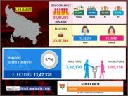 लोकसभा चुनाव 2019: गाजियाबाद लोकसभा सीट के बारे में जानिए