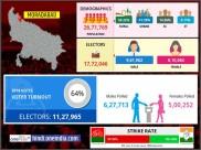 लोकसभा चुनाव 2019: मुरादाबाद लोकसभा सीट के बारे में जानिए