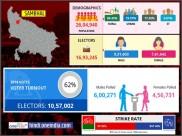 लोकसभा चुनाव 2019: संभल लोकसभा सीट के बारे में जानिए
