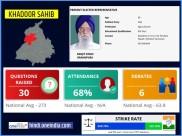 लोकसभा चुनाव 2019 : खादुर साहिब  लोकसभा सीट के बारे में जानिए