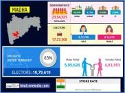 लोकसभा चुनाव 2019: माधा  लोकसभा सीट के बारे में जानिए