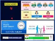 लोकसभा चुनाव 2019 : पुदुचेरी  लोकसभा सीट के बारे में जानिए