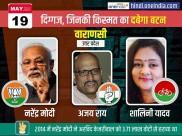 लोकसभा चुनाव 2019: सातवें चरण में इन दिग्गजों की किस्मत का फैसला ईवीएम में होगा कैद, कई सीटों पर रोचक मुकाबला