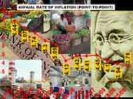 मुद्रा स्फीति की दर अब भी नकारात्मक
