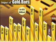 Gold: नववर्ष में आप खरीद पाएंगे सस्ता सोना