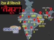 हंगामा है क्यों बरपा! भारत में हैं 5524 'तैमूर'