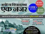 रामलला की जन्मभूमि में मुस्लिम उम्मीदवार, क्या रंग लाएगा बीएसपी का दांव?