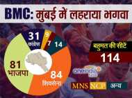 BMC चुनाव 2017 मतगणना: बीजेपी-शिवसेना में जबरदस्त टक्कर, कांग्रेस तीसरे नंबर पर
