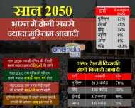 2050 तक भारत में होगी सबसे ज्यादा मुस्लिम आबादी, हिन्दू हों जाएंगे दुनिया में तीसरी बड़ी आबादी