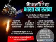 Mission Shakti: आखिर क्या है 'मिशन शक्ति', जिससे भारत बना Space Power