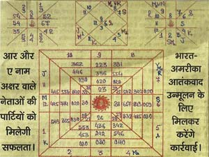 11.11.11 changed India says Astrologer