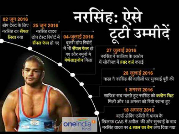 Narsingh yadav Mother demands CBI inquiry in the conspiracy against her son