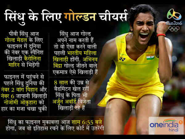 Locals in Mirzapur and Varanasi offers Havan for PV Sindhu