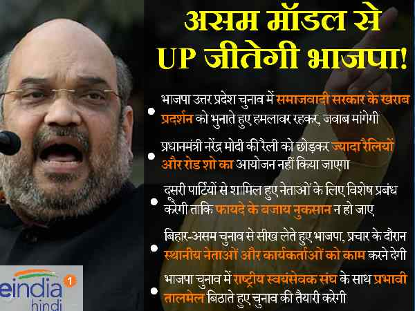 bjp five point plan