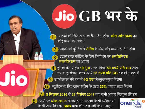 Exclusive: Unknown facts about Reliance Jio