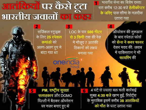surgical-strikes-india-indian-army.jpg