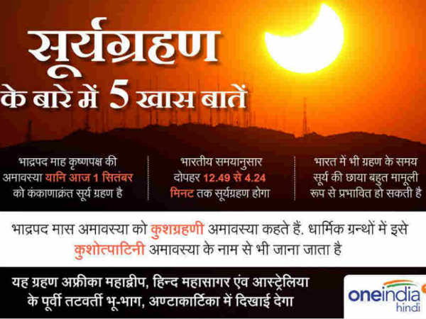 India will not witness total solar eclipse or Suryagrahan Today but Its Effects on Life