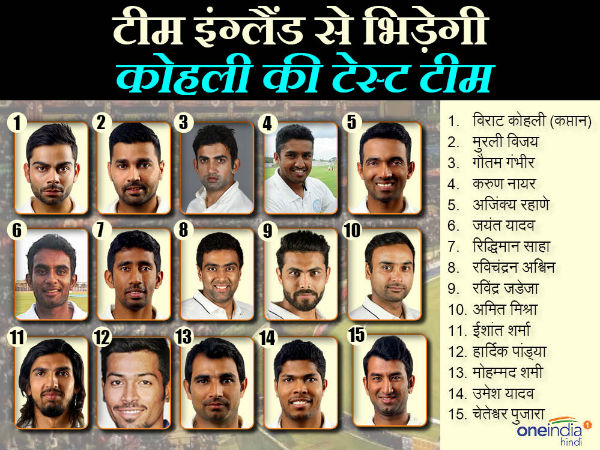 Indian Test team selection today: Hardik Pandya In