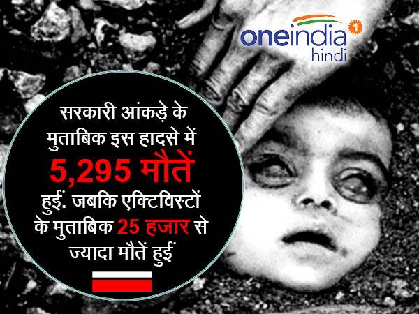 Bhopal gas tragedy: 32 years later, Important facts about  it