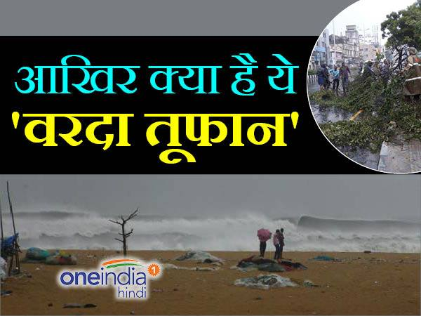 #cyclonevardah: Do You know who give names to cyclones and hurricane?