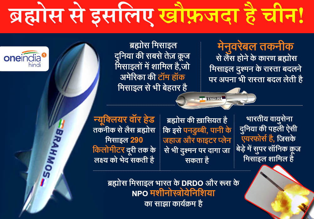 brahmos-missile-things-to-know.jpg