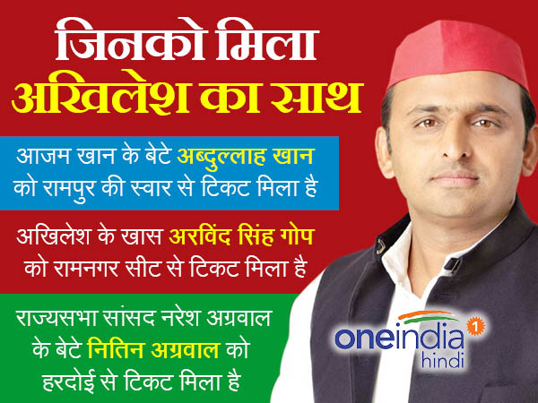SP ki pehli list by akhilesh yadav, know unique feature