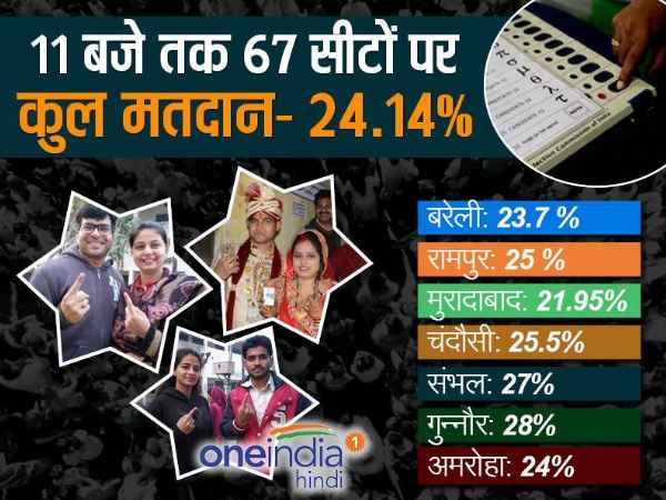up assembly election