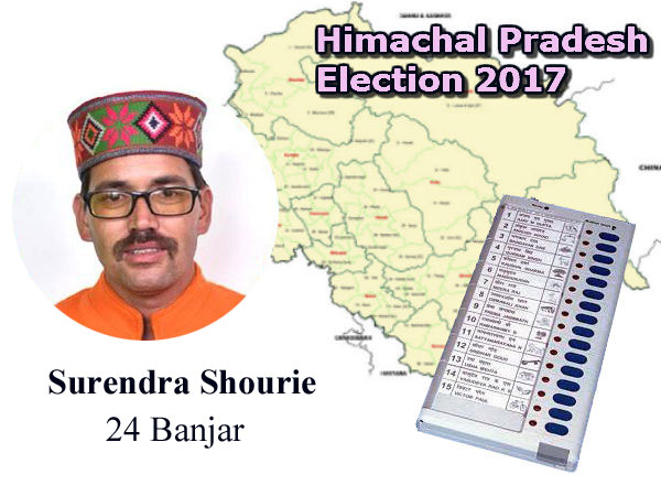 Surendra Shourie BJP candidate from Banjar assembly seat