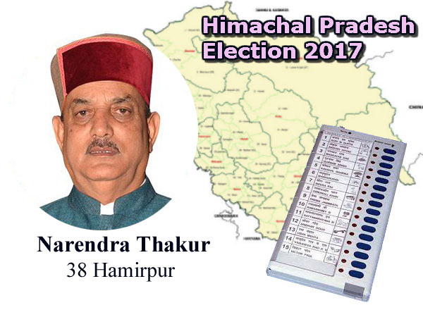Narendra Thakur BJP candidate from Hamirpur assembly seat