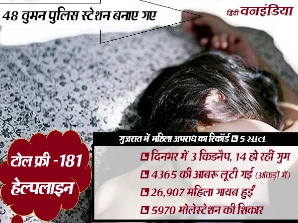 यह भी पढ़ें: 5 वर्षों में 26,907 महिलाएं गुम, 8 हजार किडनैप कर ली गईं और 4 हजार ने रेप की शिकायत दर्ज कराई