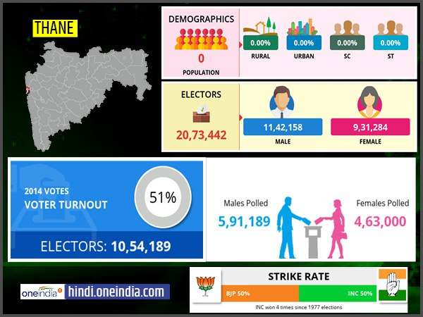 profile of Thane lok sabha constituency