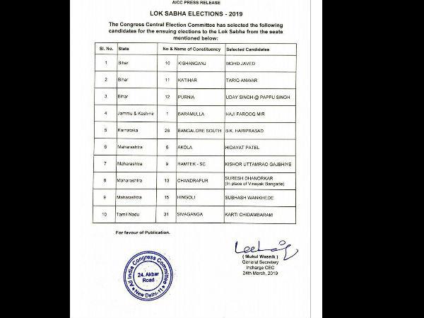 कांग्रेस ने जारी की 10 उम्मीदवारों की सूची, तारिक अनवर को कटिहार से टिकट