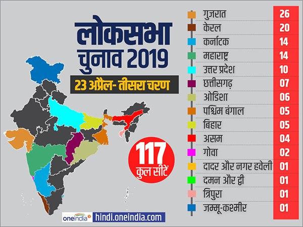 लोकसभा चुनाव 2019: तीसरे चरण की 117 सीटों पर मतदान कल, जानिए पूरा सियासी गुणा-गणित