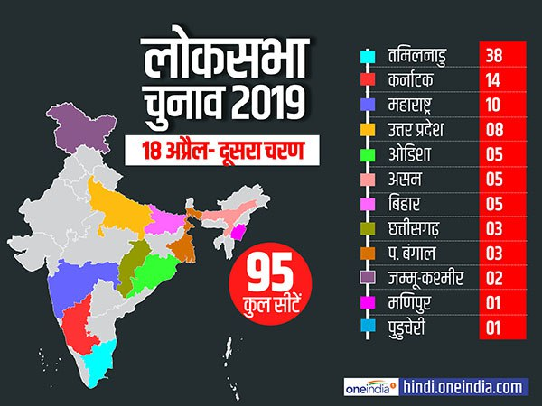 Lok Sabha elections 2019 voting will be held in 95 seats of 12 states in the second phase tomorrow