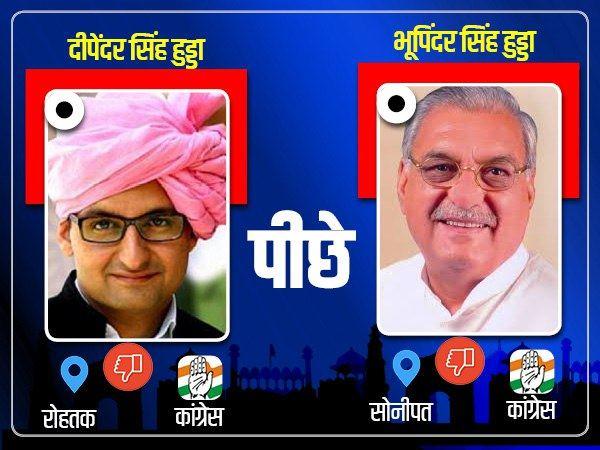Haryana Election Results 2019: भूपिंदर सिंह हुड्डा सोनीपत से और उनके बेटे दीपेंदर सिंह हुड्डा रोहतक से पीछे