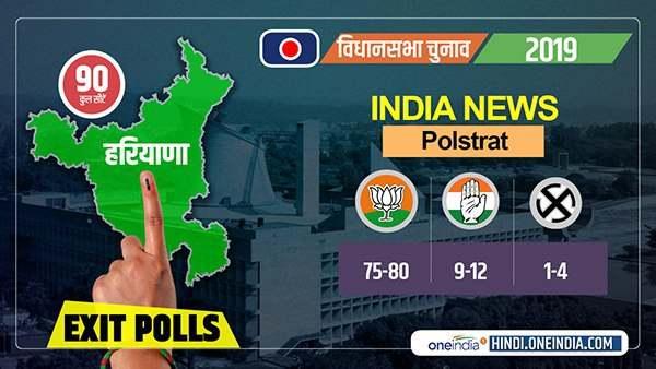 इंडिया न्यूज पोलस्ट्रैट एग्जिट पोल