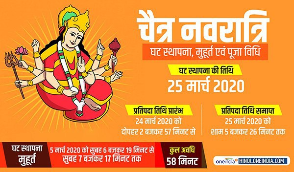 यह पढ़ें: Chaitra Navratri 2020: इस बार नाव पर सवार होकर आ रही हैं मां दुर्गा, जानिए घट स्थापना का मुहूर्त और पूजा विधि