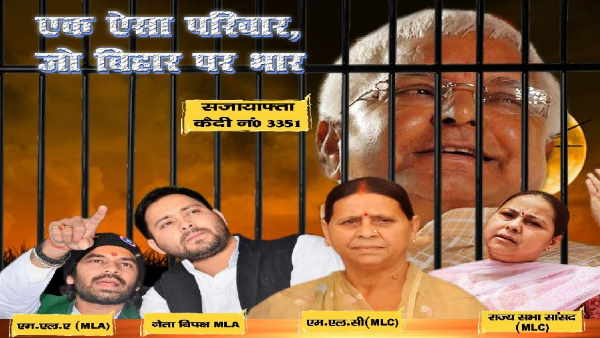 jdu war through poster against lalu yadav family